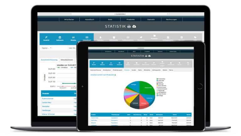 Blick in das Dashboard des Kassensystems ready2order mit Umsatzstatistiken.