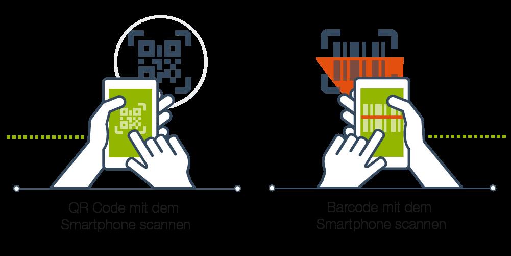 Digitalen Kassenzettel mittels QR Code oder Bar Code erhalten