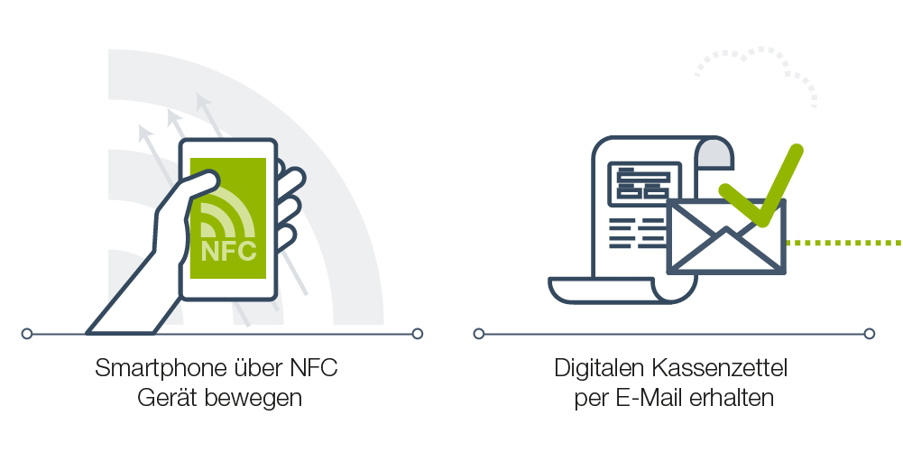 Digitalen Kassenzettel via NFC oder per E-Mail erhalten