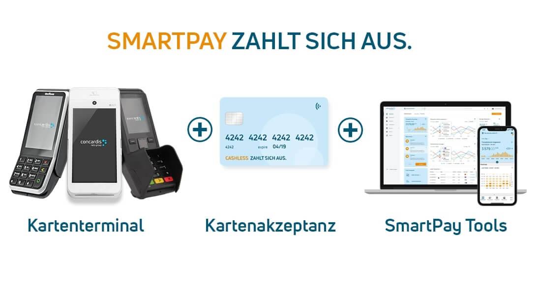 Umfang der Smartpay-Leistungen von Concardis im Bild